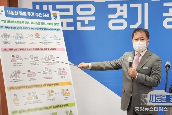 경기도, 지분쪼개기·특별공급 부정청약 '176명 적발'…부당이익만 26억